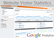 Hidden Website Counter